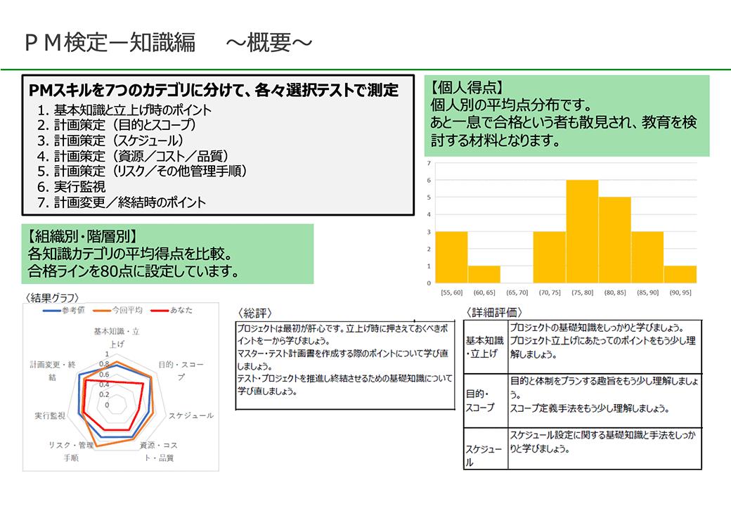PM検定 スキルテスト 〜戦略〜